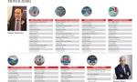 Speciale elezioni, liste e nomi dei candidati consiglieri in corsa