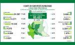 Coronavirus, 24 casi a Brescia e provincia
