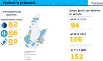 Un miliardo di euro di investimenti fino al 2045 per Acque Bresciane