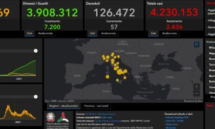 Coronavirus, poco più di 400 casi in tutta la Lombardia