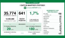 Coronavirus, triplicano i casi nel Bresciano e in Lombardia