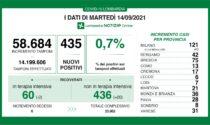Covid, in Italia più di 130mila vittime dall'inizio della pandemia
